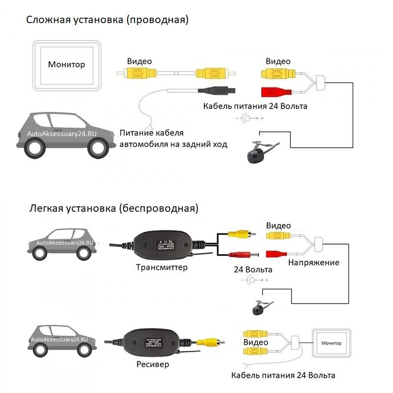 Беспроводной модуль для камеры заднего вида 24 вольта